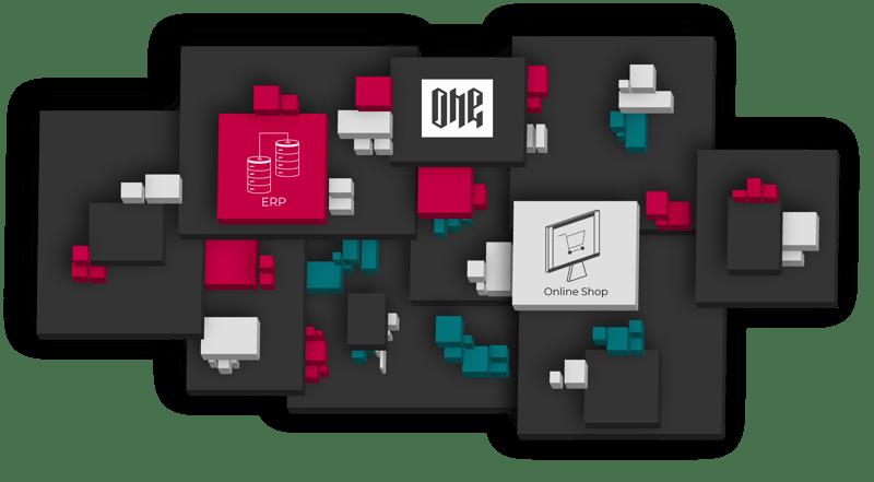 Projekteins_One_Experience_B2B_Architektur